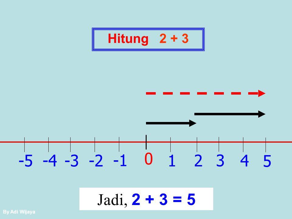 Penjumlahan dan Pengurangan Dua Bilangan Bulat (pendekatan model garis bilangan anak panah-1) Bilangan bulat positif  arah ke kanan nol  diam negatif  arah ke kiri Operasi tambah  dilanjutkan kurang  diubah menjadi operasi tambah dengan lawannya Hasil Operasi Dilihat dari titik pangkal-1 sampai dengan ujung panah-2 (lihat bilangan di bawah mata panah)