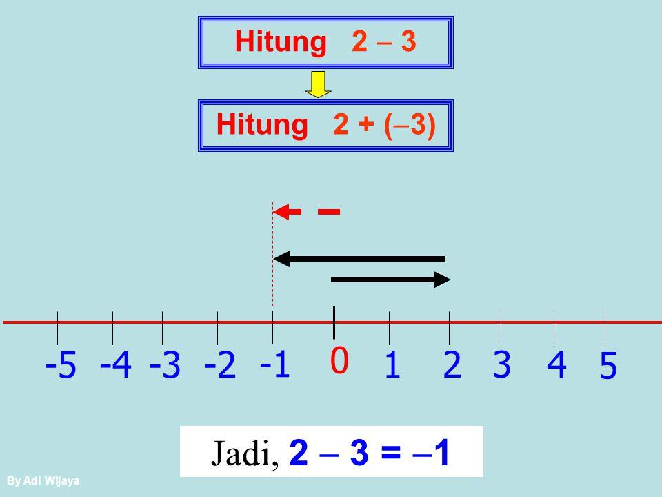 By Adi Wijaya 1 0 2 -2 3 -34 -4 5 -5 Jadi, -2 + 3 = 1 Hitung -2 + 3