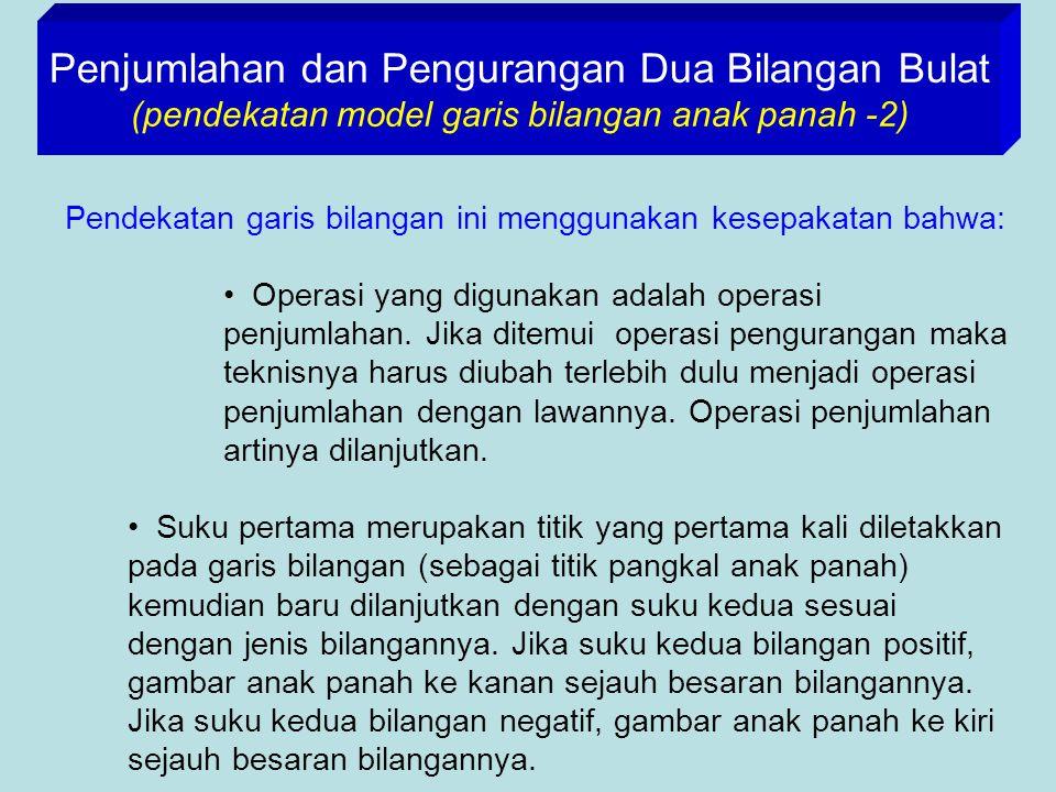 By Adi Wijaya 1 0 2 -2 3 -34 -4 5 -5 Jadi, 2  3 = 11 Hitung 2  3 Hitung 2 + (  3)