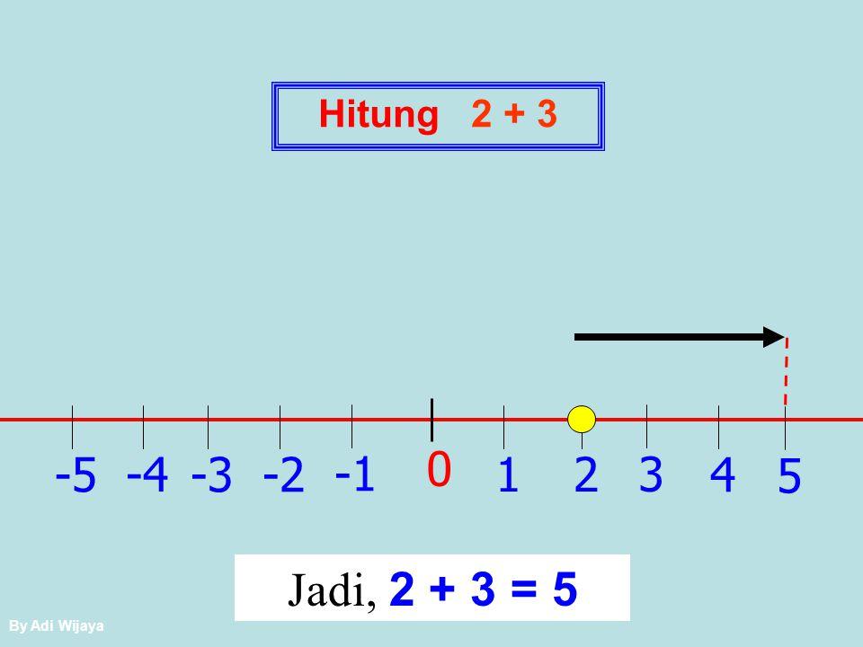 Pendekatan garis bilangan ini menggunakan kesepakatan bahwa: Operasi yang digunakan adalah operasi penjumlahan.