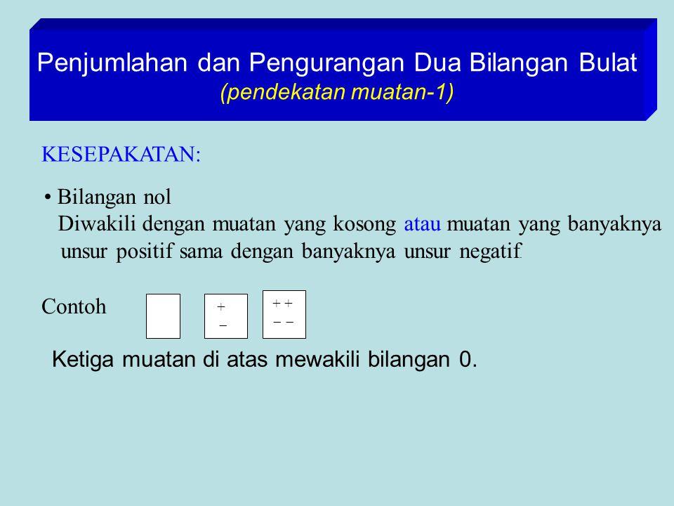 ... (a)4 + 5= 9(i) 4  3 = 1 (b)4 + 4= 8(ii) 4  2 = 2 (c)4 + 3= 7(iii) 4  1 = 3 (d)4 + 2= 6(iv) 4  0 = 4 (e)4 + 1= 5(v) 4  (  1) = 5 (f)4 + 0= 4(