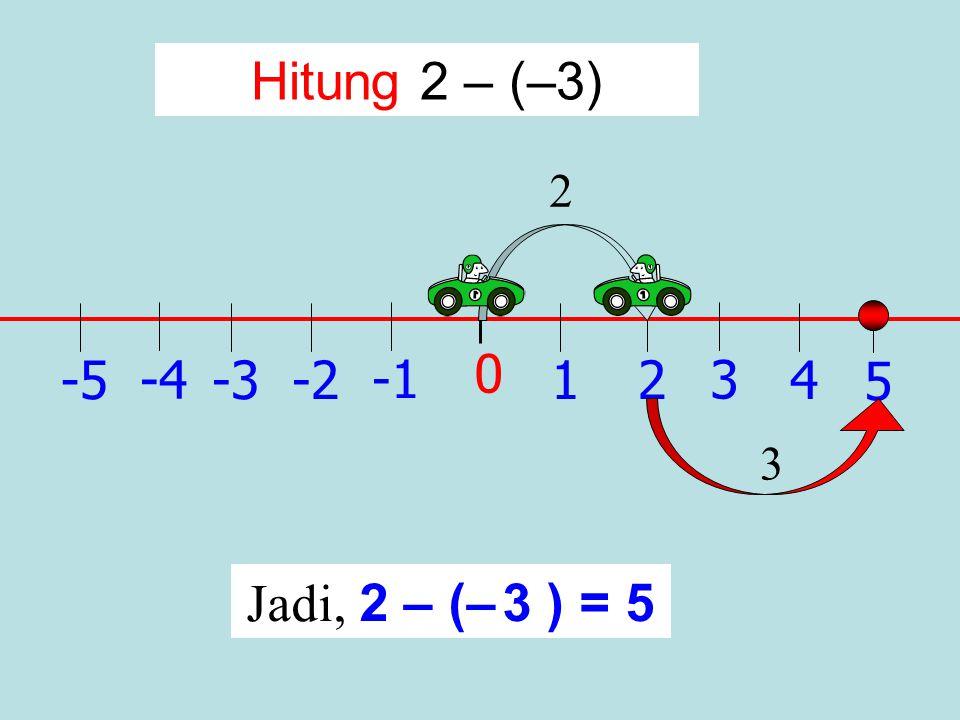 1 0 2 -2 3 -34 -4 5 -5 3 Jadi, 2 – (– 3 ) = 5 2 Hitung 2 – (–3)