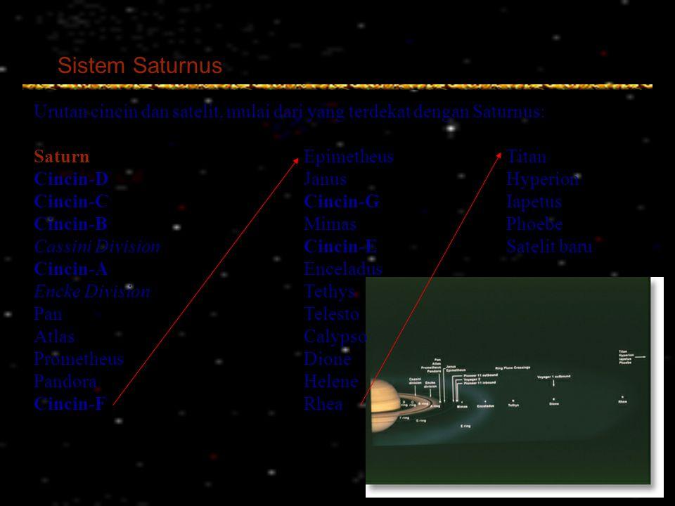 Sistem Saturnus Urutan cincin dan satelit, mulai dari yang terdekat dengan Saturnus: SaturnEpimetheusTitan Cincin-DJanusHyperion Cincin-CCincin-GIapet