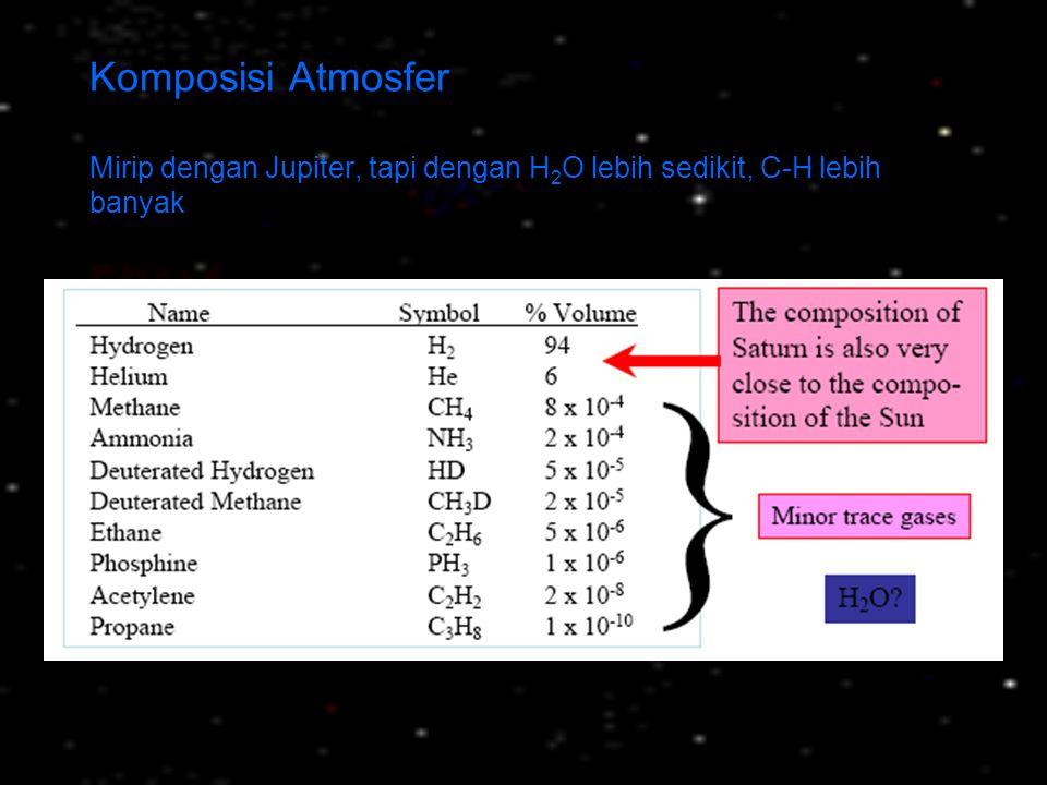 Komposisi Atmosfer Mirip dengan Jupiter, tapi dengan H 2 O lebih sedikit, C-H lebih banyak