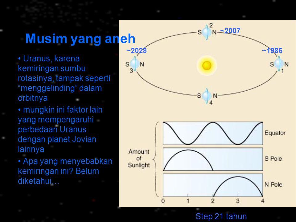 """Musim yang aneh Uranus, karena kemiringan sumbu rotasinya, tampak seperti """"menggelinding"""" dalam orbitnya mungkin ini faktor lain yang mempengaruhi per"""