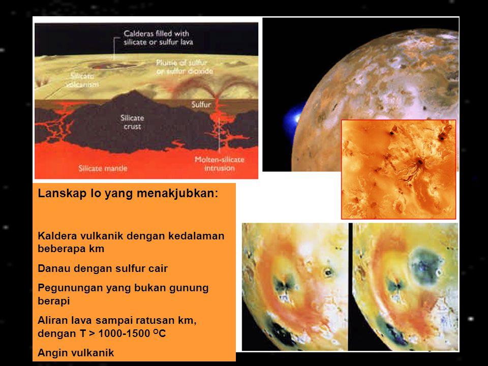 Lanskap Io yang menakjubkan: Kaldera vulkanik dengan kedalaman beberapa km Danau dengan sulfur cair Pegunungan yang bukan gunung berapi Aliran lava sa