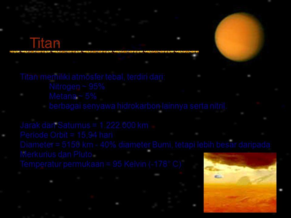Titan Titan memiliki atmosfer tebal, terdiri dari: Nitrogen ~ 95% Metana ~ 5% berbagai senyawa hidrokarbon lainnya serta nitril. Jarak dari Saturnus =