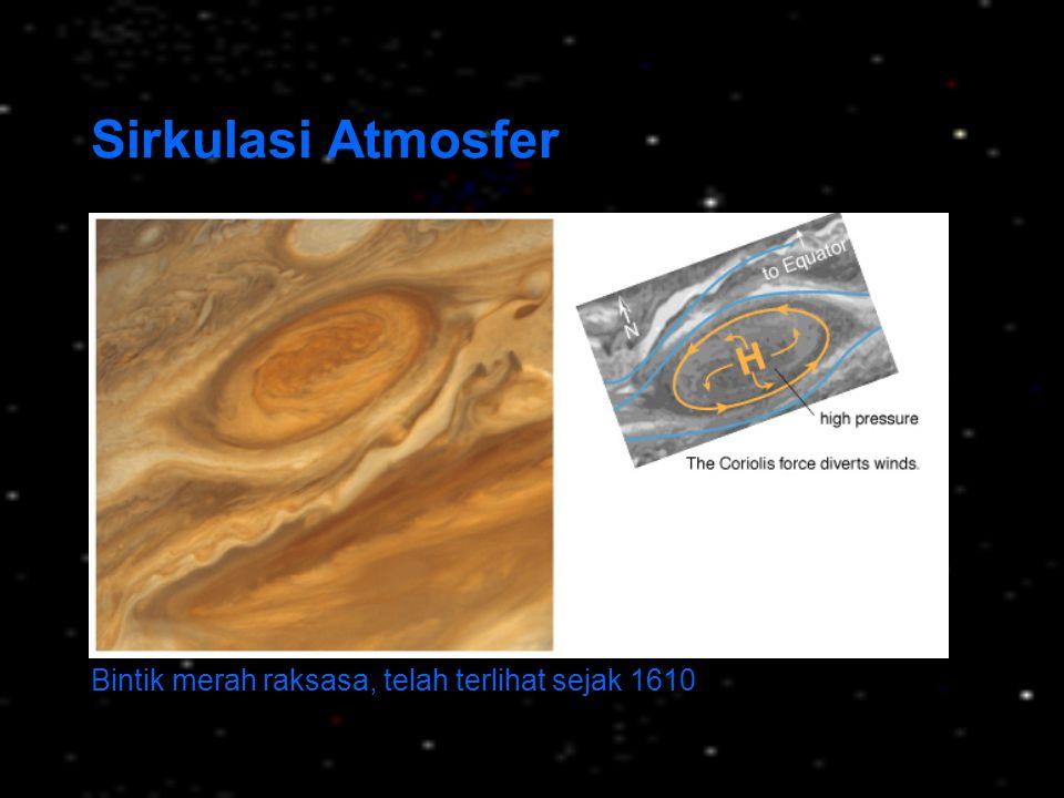Struktur Atmosfer dari Galileo Probe Komposisi mirip dengan Matahari Struktur awan mendekati apa yang diprediksi Sirkulasi dalam , tidak dangkal H 2 O terdistribusi sangat tidak merata Molekul hidrokarbon kompleks lebih jarang dari yang diprediksi