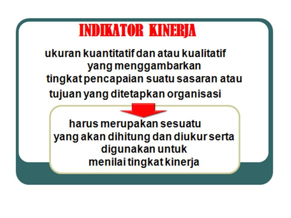 Peraturan Gubernur/Bupati/Walikota Menimbang : bahwa untuk melaksanakan ketentuan Pasal 3 dan Pasal 4 Peraturan Menteri Negara Pendayagunaan Aparatur Negara Nomor PER/9/M.PAN/5/2007 tentang Pedoman Umum Penetapan Indikator Kinerja Utama di Lingkungan Instansi Pemerintah, perlu menetapkan Indikator Kinerja Utama di Lingkungan Pemda CONTOH dalam suatu Peraturan Kepala.