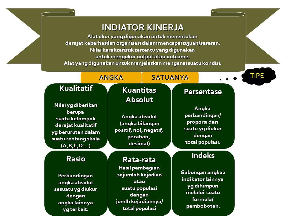 INDIATOR KINERJA Alat ukur yang digunakan untuk menentukan derajat keberhasilan organisasi dalam mencapai tujuan/sasaran.