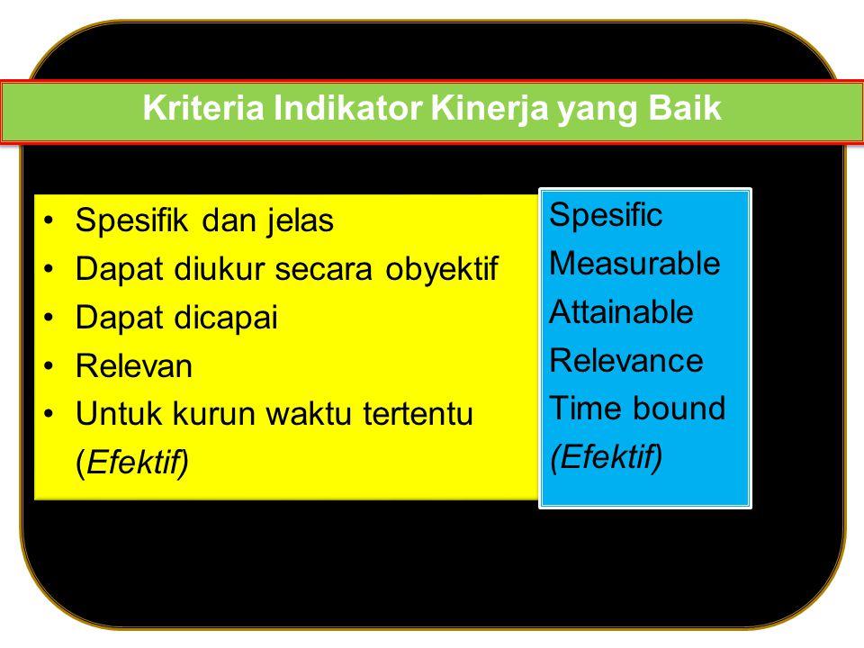 Kriteria Indikator Kinerja yang Baik Spesifik dan jelas Dapat diukur secara obyektif Dapat dicapai Relevan Untuk kurun waktu tertentu (Efektif) Spesifik dan jelas Dapat diukur secara obyektif Dapat dicapai Relevan Untuk kurun waktu tertentu (Efektif) Spesific Measurable Attainable Relevance Time bound (Efektif) Spesific Measurable Attainable Relevance Time bound (Efektif)