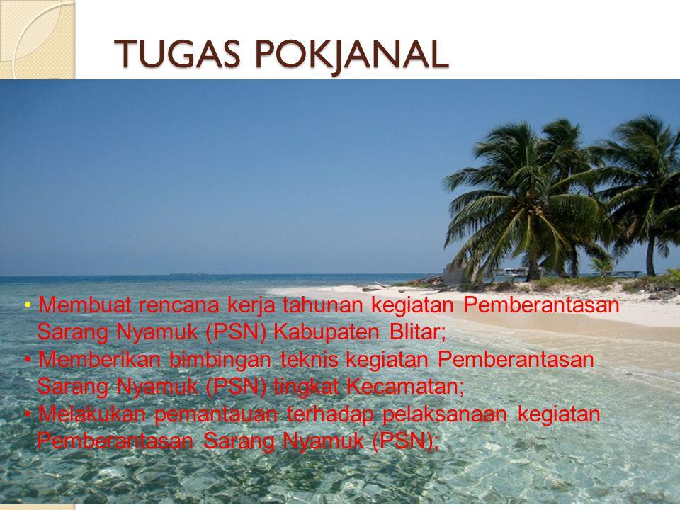 TUGAS POKJANAL Membuat rencana kerja tahunan kegiatan Pemberantasan Sarang Nyamuk (PSN) Kabupaten Blitar; Memberikan bimbingan teknis kegiatan Pembera