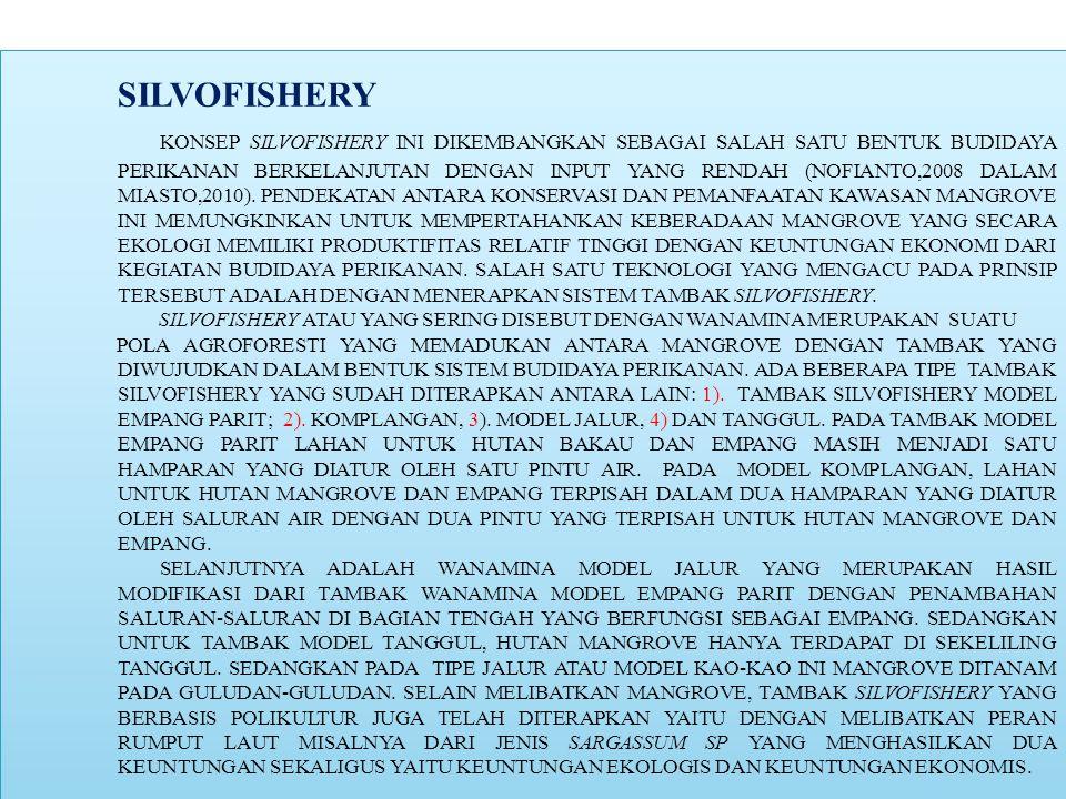 SILVOFISHERY KONSEP SILVOFISHERY INI DIKEMBANGKAN SEBAGAI SALAH SATU BENTUK BUDIDAYA PERIKANAN BERKELANJUTAN DENGAN INPUT YANG RENDAH (NOFIANTO,2008 D