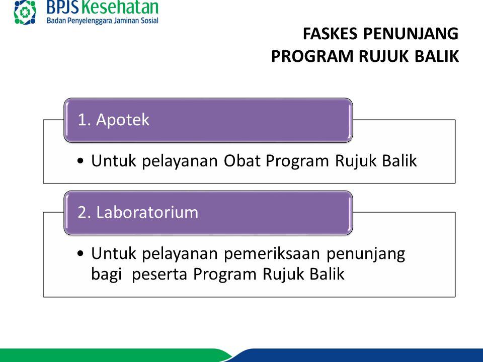 FASKES PENUNJANG PROGRAM RUJUK BALIK Untuk pelayanan Obat Program Rujuk Balik 1. Apotek Untuk pelayanan pemeriksaan penunjang bagi peserta Program Ruj