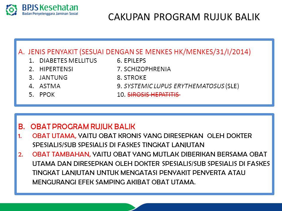 CAKUPAN PROGRAM RUJUK BALIK A. JENIS PENYAKIT (SESUAI DENGAN SE MENKES HK/MENKES/31/I/2014) 1.DIABETES MELLITUS6. EPILEPS 2.HIPERTENSI7. SCHIZOPHRENIA