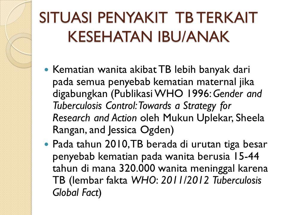 SITUASI PENYAKIT TB TERKAIT KESEHATAN IBU/ANAK Kematian wanita akibat TB lebih banyak dari pada semua penyebab kematian maternal jika digabungkan (Pub