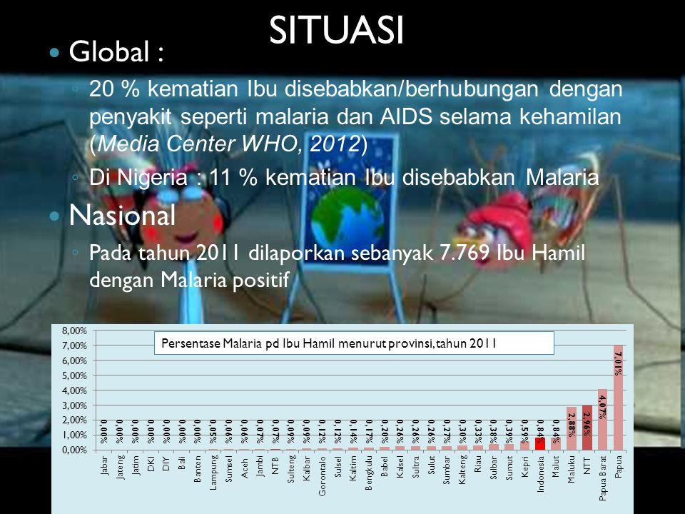 SITUASI Global : ◦ 20 % kematian Ibu disebabkan/berhubungan dengan penyakit seperti malaria dan AIDS selama kehamilan (Media Center WHO, 2012) ◦ Di Ni