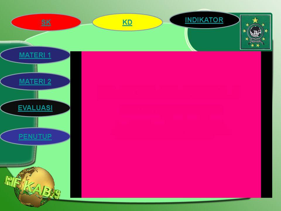 SK INDIKATOR KD MATERI 2 MATERI 1 EVALUASI PENUTUP 5.2.1. Mengamati bentuk- bentuk saling ketergantungan antara hewan dan tumbuhan yang terdekat dilin