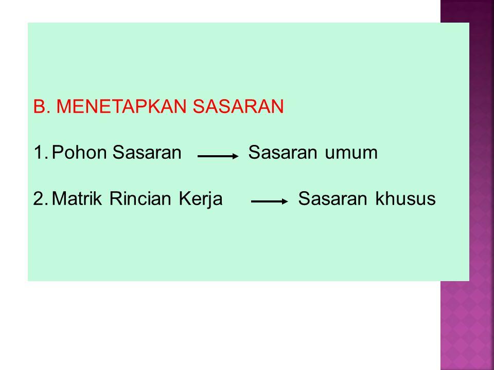 B. MENETAPKAN SASARAN 1.Pohon Sasaran Sasaran umum 2.Matrik Rincian Kerja Sasaran khusus