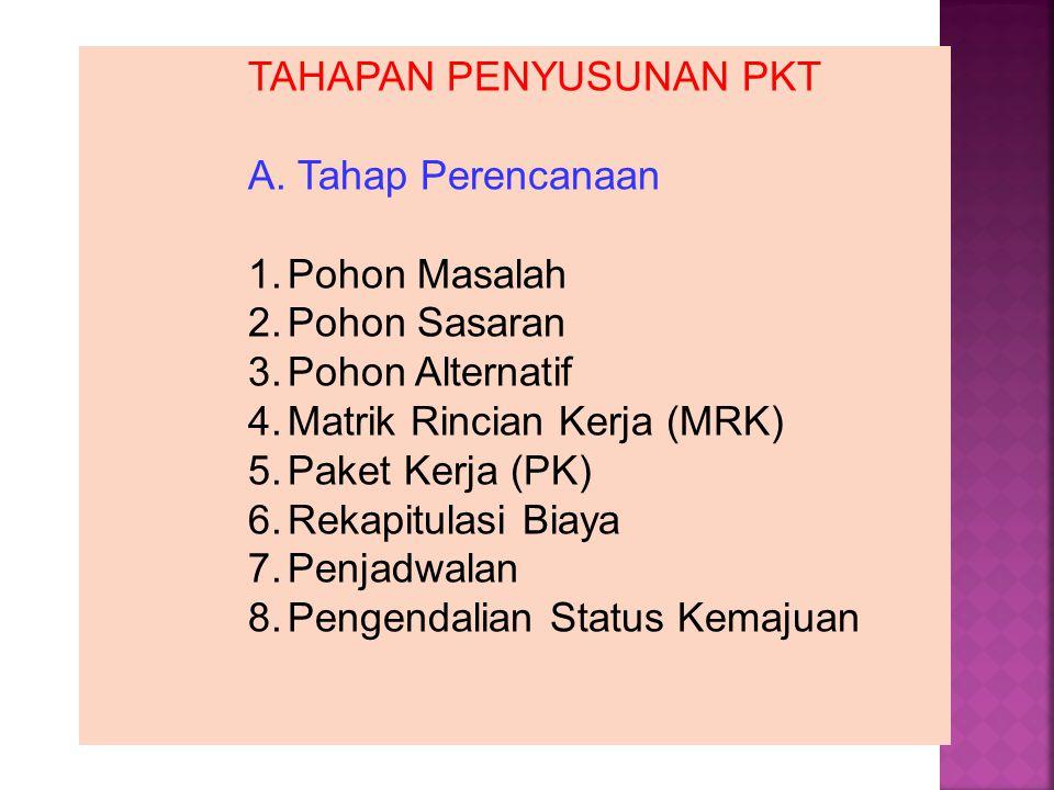 TAHAPAN PENYUSUNAN PKT A. Tahap Perencanaan 1.Pohon Masalah 2.Pohon Sasaran 3.Pohon Alternatif 4.Matrik Rincian Kerja (MRK) 5.Paket Kerja (PK) 6.Rekap