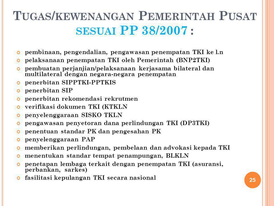 T UGAS / KEWENANGAN P EMERINTAH P USAT SESUAI PP 38/2007 : pembinaan, pengendalian, pengawasan penempatan TKI ke l.n pelaksanaan penempatan TKI oleh P