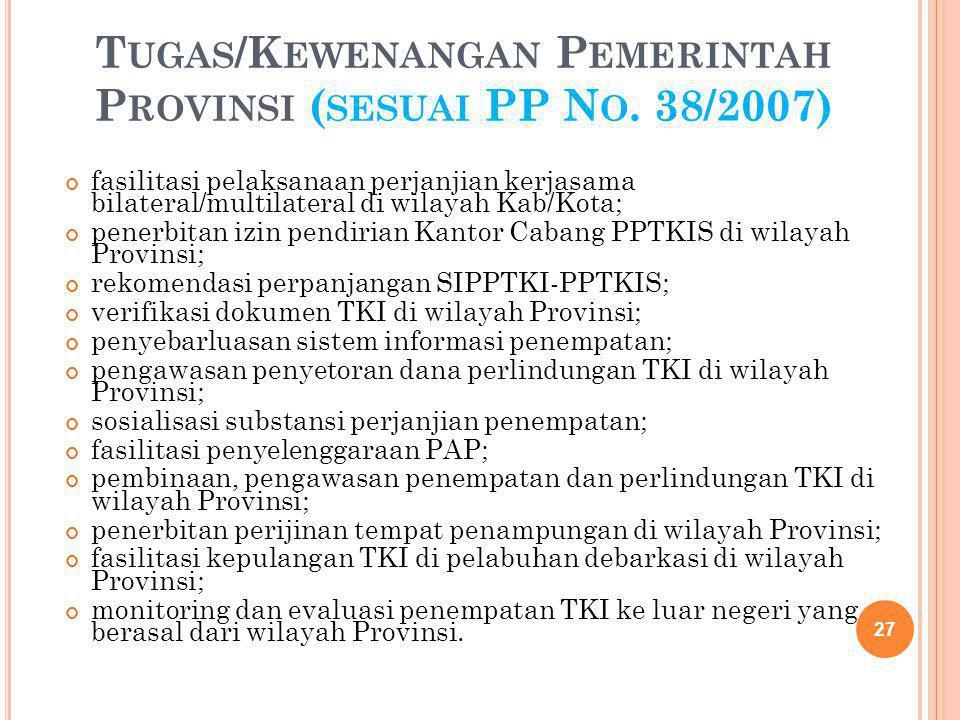 T UGAS /K EWENANGAN P EMERINTAH P ROVINSI ( SESUAI PP N O. 38/2007) fasilitasi pelaksanaan perjanjian kerjasama bilateral/multilateral di wilayah Kab/
