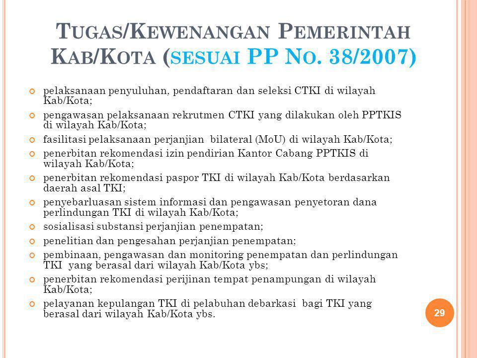 T UGAS /K EWENANGAN P EMERINTAH K AB /K OTA ( SESUAI PP N O. 38/2007) pelaksanaan penyuluhan, pendaftaran dan seleksi CTKI di wilayah Kab/Kota; pengaw