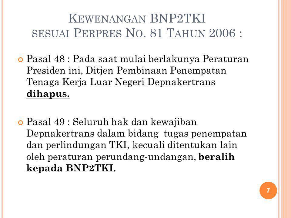 K EWENANGAN BNP2TKI SESUAI P ERPRES N O. 81 T AHUN 2006 : Pasal 48 : Pada saat mulai berlakunya Peraturan Presiden ini, Ditjen Pembinaan Penempatan Te