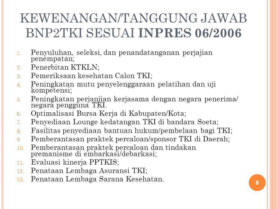 KEWENANGAN/TANGGUNG JAWAB BNP2TKI SESUAI I NPRES 06/2006 1. Penyuluhan, seleksi, dan penandatanganan perjajian penempatan; 2. Penerbitan KTKLN; 3. Pem