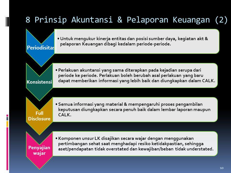 8 Prinsip Akuntansi & Pelaporan Keuangan (2) Periodisitas Untuk mengukur kinerja entitas dan posisi sumber daya, kegiatan akt & pelaporan Keuangan dib