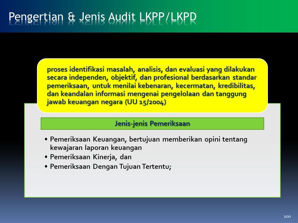 Pemeriksaan Keuangan, bertujuan memberikan opini tentang kewajaran laporan keuangan Pemeriksaan Kinerja, dan Pemeriksaan Dengan Tujuan Tertentu; prose