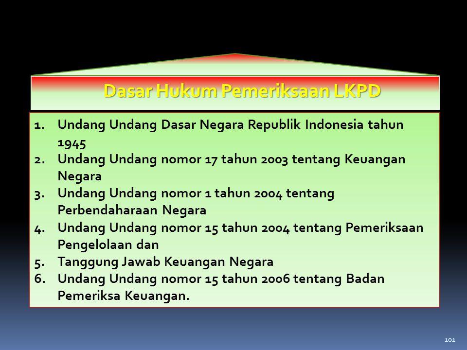 1.Undang Undang Dasar Negara Republik Indonesia tahun 1945 2.Undang Undang nomor 17 tahun 2003 tentang Keuangan Negara 3.Undang Undang nomor 1 tahun 2