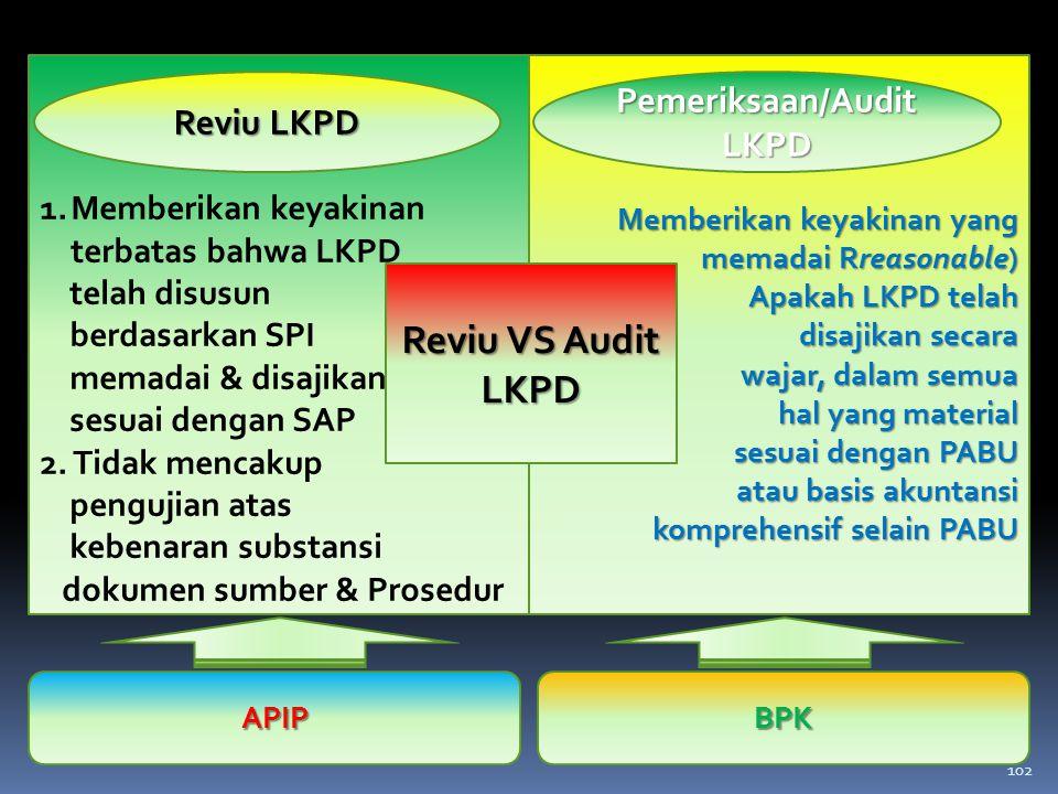 Memberikan keyakinan yang memadai Rreasonable) Apakah LKPD telah disajikan secara disajikan secara wajar, dalam semua wajar, dalam semua hal yang mate