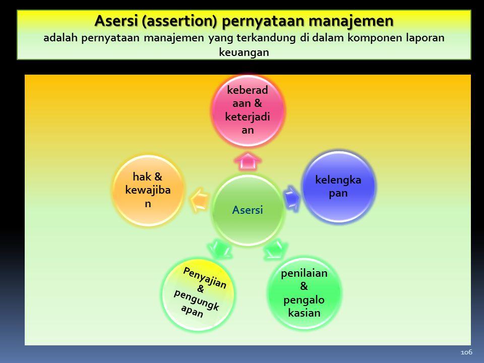 Asersi keberad aan & keterjadi an kelengka pan penilaian & pengalo kasian hak & kewajiba n Asersi (assertion) pernyataan manajemen adalah pernyataan m