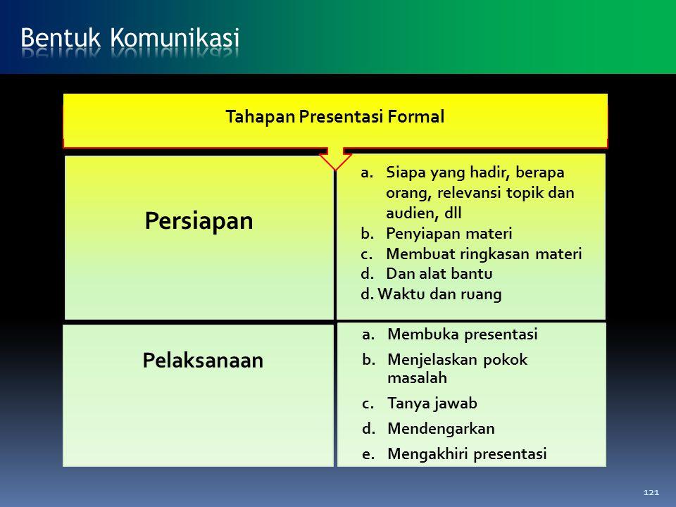 Persiapan Tahapan Presentasi Formal a.Siapa yang hadir, berapa orang, relevansi topik dan audien, dll b.Penyiapan materi c.Membuat ringkasan materi d.