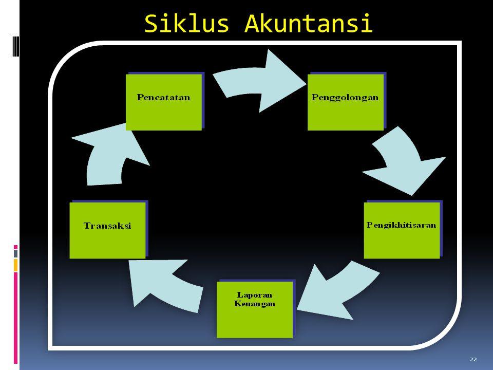 Siklus Akuntansi 22
