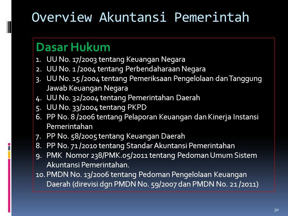 Overview Akuntansi Pemerintah Dasar Hukum 1.UU No. 17/2003 tentang Keuangan Negara 2.UU No. 1 /2004 tentang Perbendaharaan Negara 3.UU No. 15 /2004 te