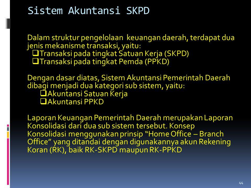 Dalam struktur pengelolaan keuangan daerah, terdapat dua jenis mekanisme transaksi, yaitu:  Transaksi pada tingkat Satuan Kerja (SKPD)  Transaksi pa