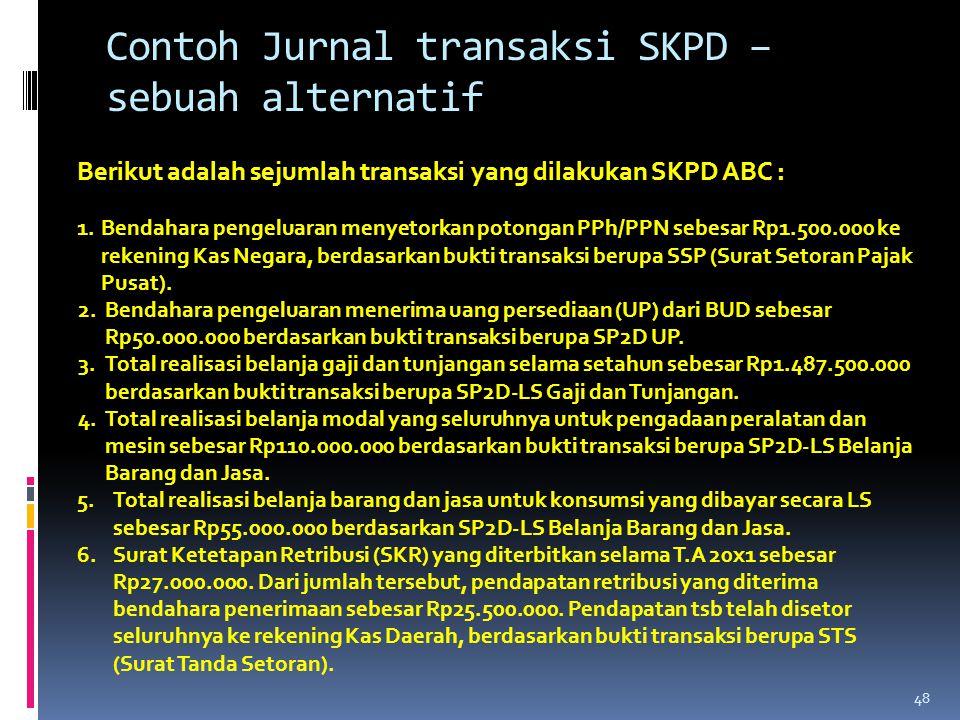 Contoh Jurnal transaksi SKPD – sebuah alternatif Berikut adalah sejumlah transaksi yang dilakukan SKPD ABC : 1.Bendahara pengeluaran menyetorkan poton