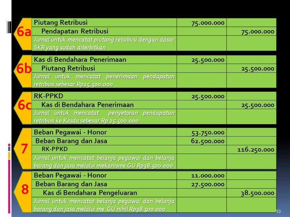Piutang Retribusi75.000.000 Pendapatan Retribusi75.000.000 Jurnal untuk mencatat piutang retsibusi dengan dasar SKR yang sudah diterbitkan 6a Kas di B