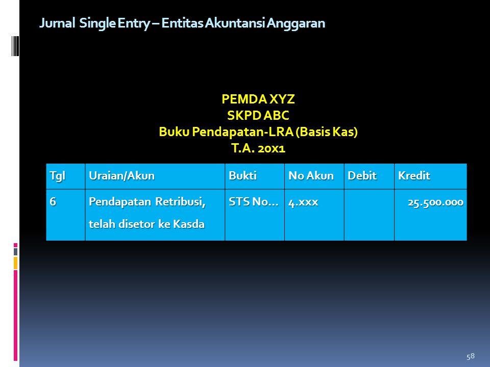 Jurnal Single Entry – Entitas Akuntansi AnggaranTglUraian/AkunBukti No Akun DebitKredit6 Pendapatan Retribusi, telah disetor ke Kasda STS No... 4.xxx2