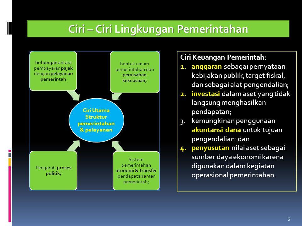 Ciri Utama Struktur pemerintahan & pelayanan bentuk umum pemerintahan dan pemisahan kekuasaan; Sistem pemerintahan otonomi & transfer pendapatan antar