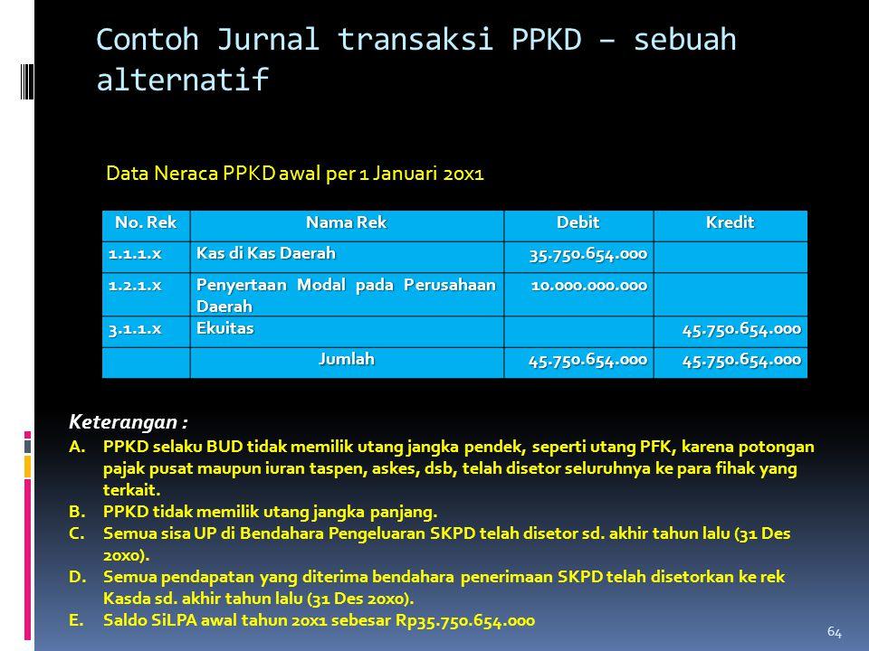 Contoh Jurnal transaksi PPKD – sebuah alternatif No. Rek Nama Rek DebitKredit1.1.1.x Kas di Kas Daerah 35.750.654.000 1.2.1.x Penyertaan Modal pada Pe