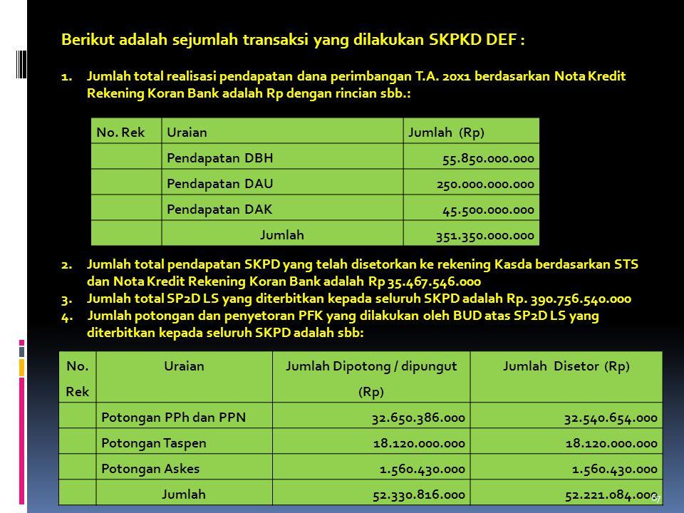 Berikut adalah sejumlah transaksi yang dilakukan SKPKD DEF : 1.Jumlah total realisasi pendapatan dana perimbangan T.A. 20x1 berdasarkan Nota Kredit Re