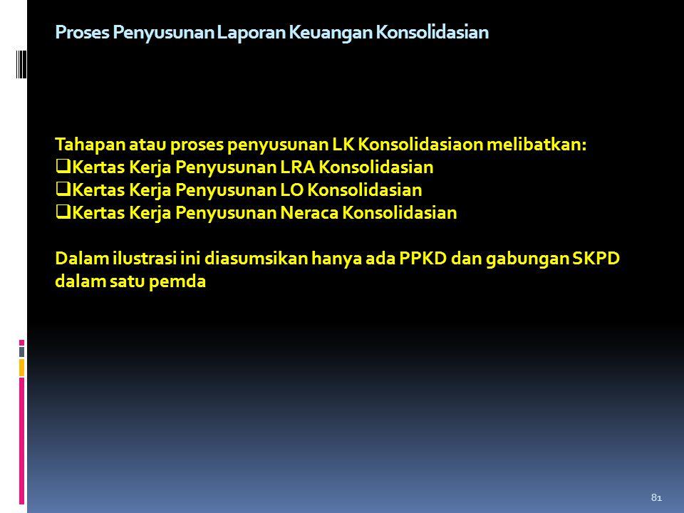 Proses Penyusunan Laporan Keuangan Konsolidasian Tahapan atau proses penyusunan LK Konsolidasiaon melibatkan:  Kertas Kerja Penyusunan LRA Konsolidas