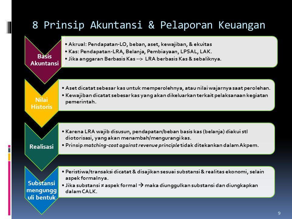 8 Prinsip Akuntansi & Pelaporan Keuangan Basis Akuntansi Akrual: Pendapatan-LO, beban, aset, kewajiban, & ekuitas Kas: Pendapatan-LRA, Belanja, Pembia