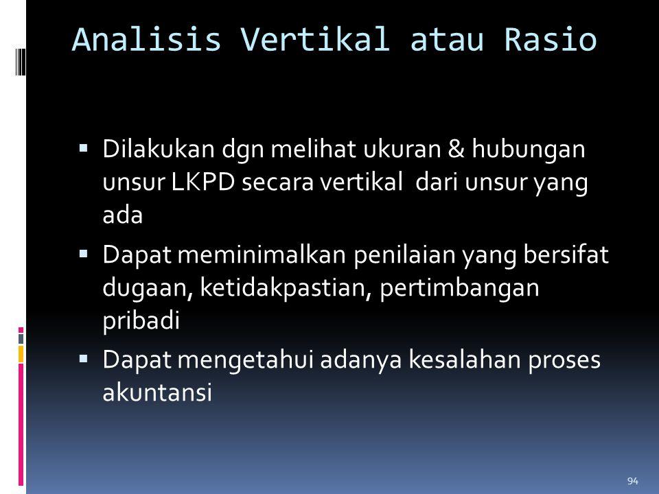  Dilakukan dgn melihat ukuran & hubungan unsur LKPD secara vertikal dari unsur yang ada  Dapat meminimalkan penilaian yang bersifat dugaan, ketidakp