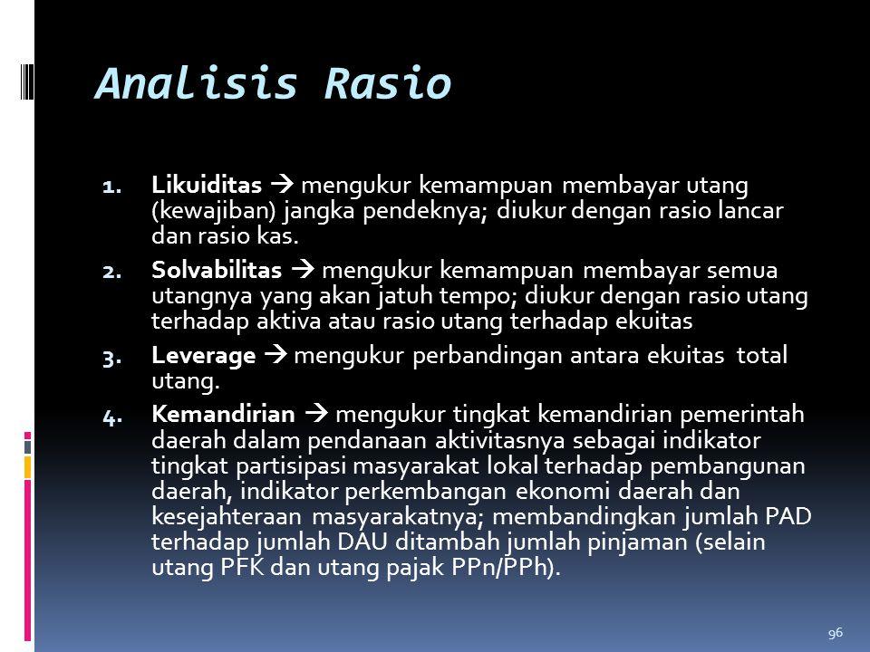 Analisis Rasio 1. Likuiditas  mengukur kemampuan membayar utang (kewajiban) jangka pendeknya; diukur dengan rasio lancar dan rasio kas. 2. Solvabilit