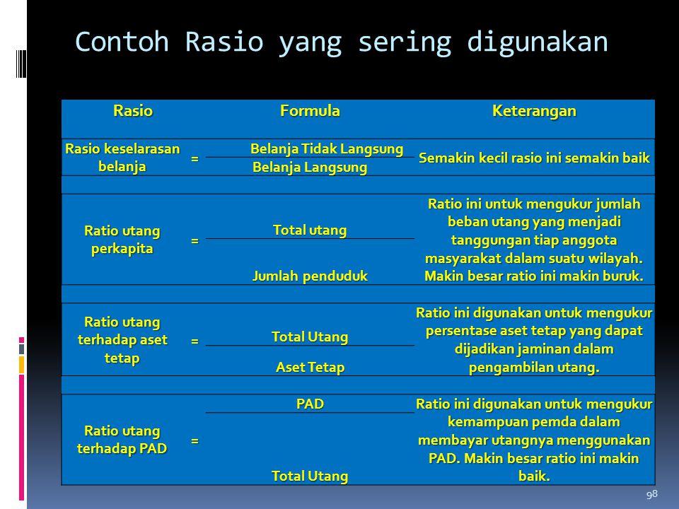 Contoh Rasio yang sering digunakan RasioFormulaKeterangan Rasio keselarasan belanja = Belanja Tidak Langsung Belanja Tidak Langsung Semakin kecil rasi