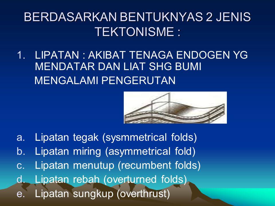 BERDASARKAN BENTUKNYAS 2 JENIS TEKTONISME : 1.LIPATAN : AKIBAT TENAGA ENDOGEN YG MENDATAR DAN LIAT SHG BUMI MENGALAMI PENGERUTAN a.Lipatan tegak (sysmmetrical folds) b.Lipatan miring (asymmetrical fold) c.Lipatan menutup (recumbent folds) d.Lipatan rebah (overturned folds) e.Lipatan sungkup (overthrust)